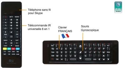 regler clavier francais